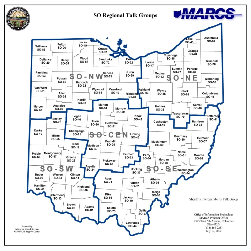 Ohio MARCS IP BRICS