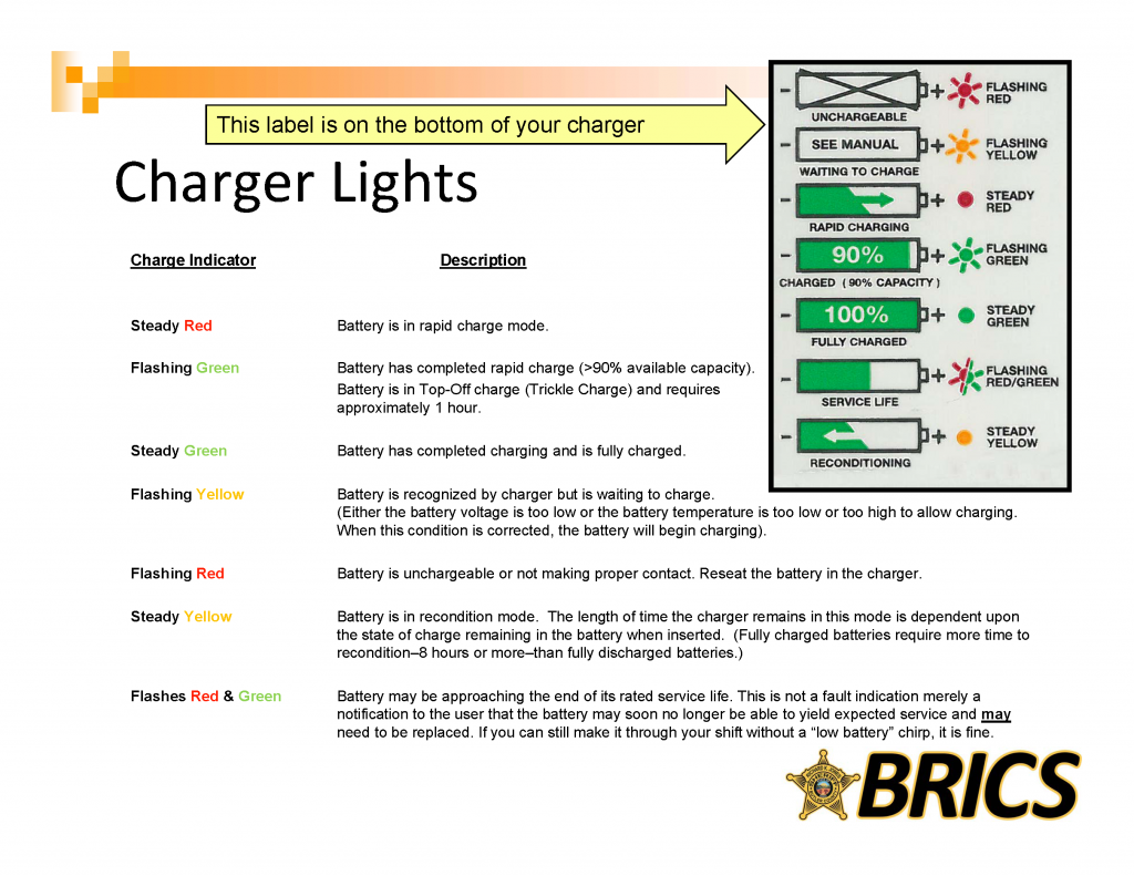 talkgroup-slides_Page_11-chargerlights